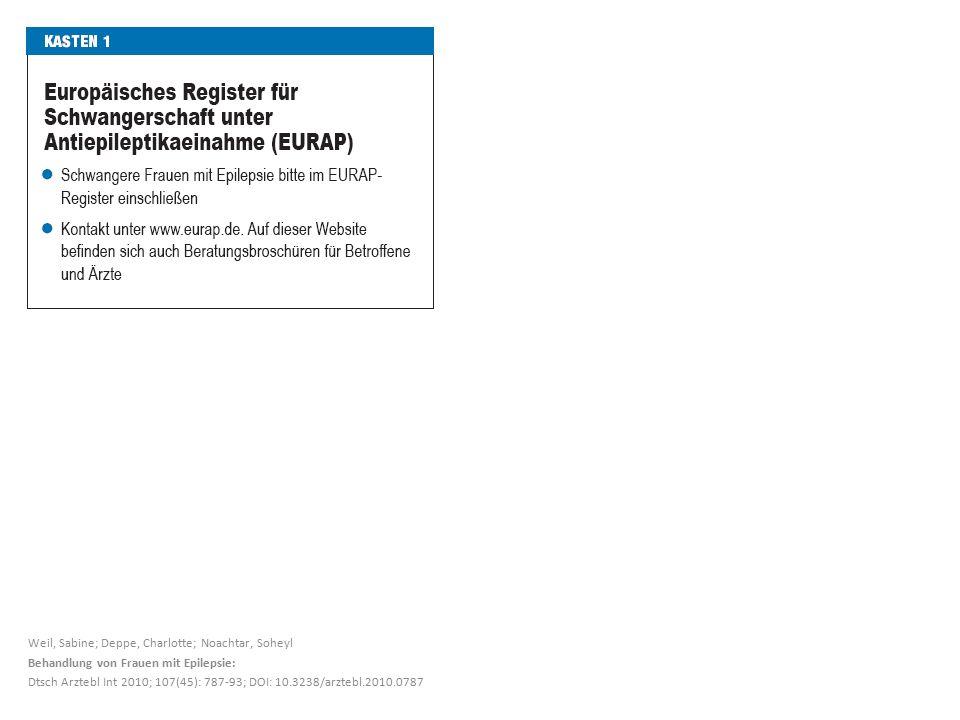 Weil, Sabine; Deppe, Charlotte; Noachtar, Soheyl Behandlung von Frauen mit Epilepsie: Dtsch Arztebl Int 2010; 107(45): 787-93; DOI: 10.3238/arztebl.20