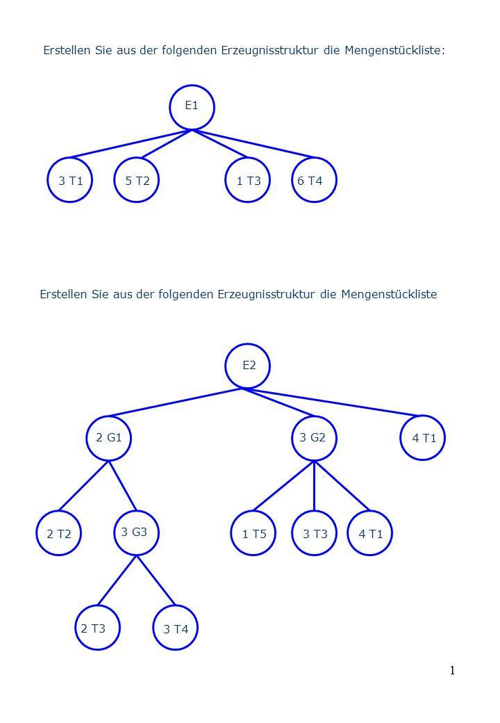 1 Erstellen Sie aus der folgenden Erzeugnisstruktur die Mengenstückliste: E1 3 T15 T21 T36 T4 Erstellen Sie aus der folgenden Erzeugnisstruktur die Me