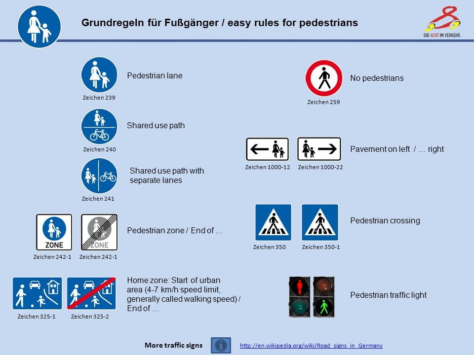 Grundregeln für Fußgänger / easy rules for pedestrians www.gib-acht-im-verkehr.de Pedestrian zone / End of … Pedestrian lane Shared use path Home zone: Start of urban area (4-7 km/h speed limit, generally called walking speed) / End of … Pedestrian crossing No pedestrians Pavement on left / … right Pedestrian traffic light More traffic signs http://en.wikipedia.org/wiki/Road_signs_in_Germany http://en.wikipedia.org/wiki/Road_signs_in_Germany Shared use path with separate lanes Zeichen 325-1 Zeichen 325-2 Zeichen 239 Zeichen 240 Zeichen 241 Zeichen 242-1 Zeichen 1000-12Zeichen 1000-22 Zeichen 350Zeichen 350-1 Zeichen 259
