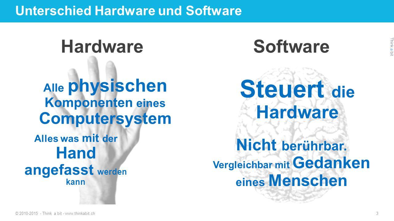 Schnittstellen © 2010-2015 - Think a bit - www.thinkabit.ch 14 Als Schnittstellen (Interfaces) bezeichnet man Steckverbindungen an der Rückseite des Gehäuses und auf dem Motherboard.