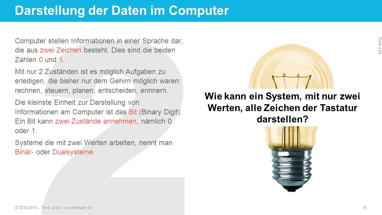 Darstellung der Daten im Computer Computer stellen Informationen in einer Sprache dar, die aus zwei Zeichen besteht. Dies sind die beiden Zahlen 0 und