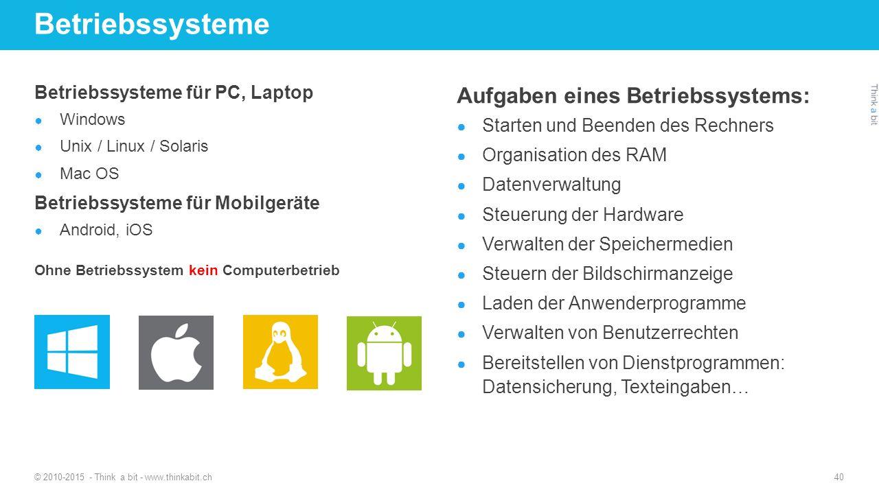Betriebssysteme Betriebssysteme für PC, Laptop ● Windows ● Unix / Linux / Solaris ● Mac OS Betriebssysteme für Mobilgeräte ● Android, iOS Ohne Betrieb
