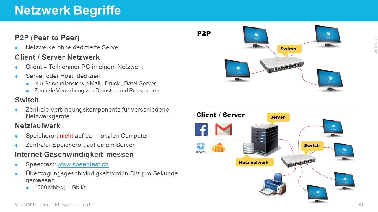 Netzwerk Begriffe P2P (Peer to Peer) ● Netzwerke ohne dedizierte Server Client / Server Netzwerk ● Client = Teilnehmer PC in einem Netzwerk ● Server o