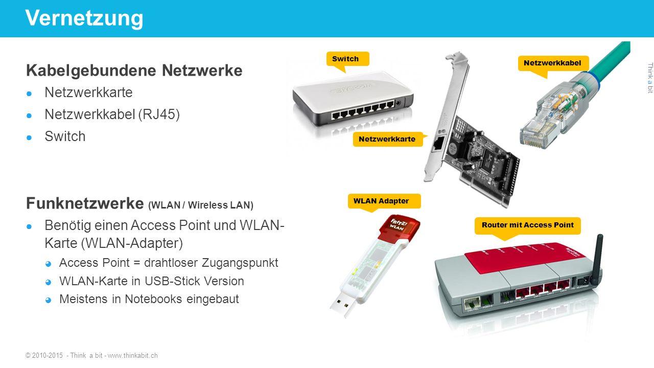 Vernetzung Kabelgebundene Netzwerke ● Netzwerkkarte ● Netzwerkkabel (RJ45) ● Switch Funknetzwerke (WLAN / Wireless LAN) ● Benötig einen Access Point u
