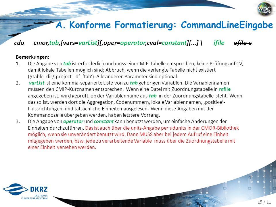 15 / 11 A.Konforme Formatierung: CommandLineEingabe cdo cmor,tab,[vars=varList][,oper=operator,cval=constant][...] \ ifile ofile-c Bemerkungen: 1.Die Angabe von tab ist erforderlich und muss einer MIP-Tabelle entsprechen; keine Prüfung auf CV, damit lokale Tabellen möglich sind; Abbruch, wenn die verlangte Tabelle nicht existiert ($table_dir/'project_id'_'tab').