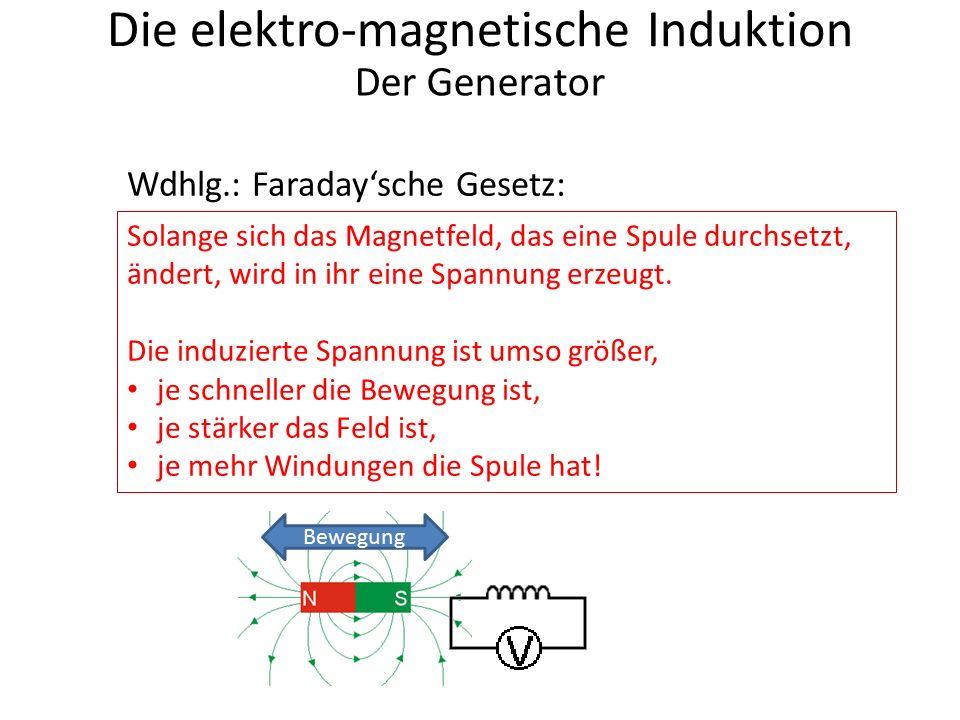Die elektro-magnetische Induktion Solange sich das Magnetfeld, das eine Spule durchsetzt, ändert, wird in ihr eine Spannung erzeugt. Die induzierte Sp