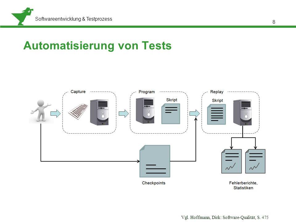 Präsentationstitel, Referent: Meta Normal-Roman 12 pt Softwareentwicklung & Testprozess 8 Automatisierung von Tests Vgl. Hoffmann, Dirk: Software-Qual