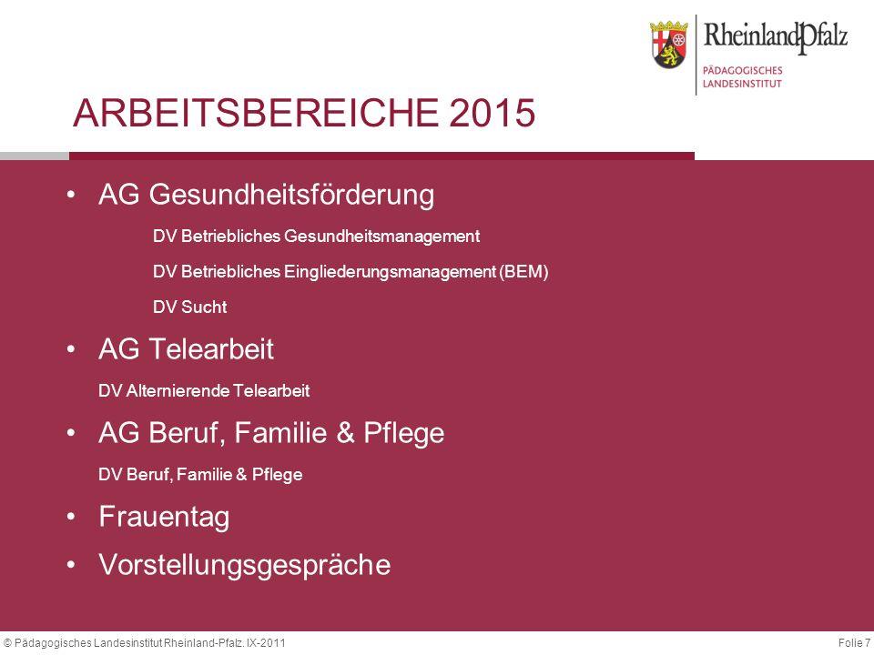 Folie 7© Pädagogisches Landesinstitut Rheinland-Pfalz. IX-2011 ARBEITSBEREICHE 2015 AG Gesundheitsförderung DV Betriebliches Gesundheitsmanagement DV