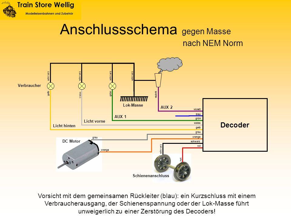 Anschlussschema gegen Masse Licht vorne Licht hinten AUX 2 AUX 1 DC Motor Schienenanschluss Decoder Verbraucher Vorsicht mit dem gemeinsamen Rückleite