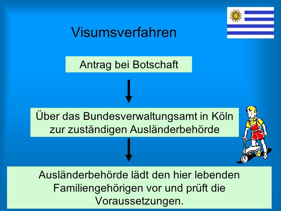 Visumsverfahren Antrag bei Botschaft Über das Bundesverwaltungsamt in Köln zur zuständigen Ausländerbehörde Ausländerbehörde lädt den hier lebenden Fa