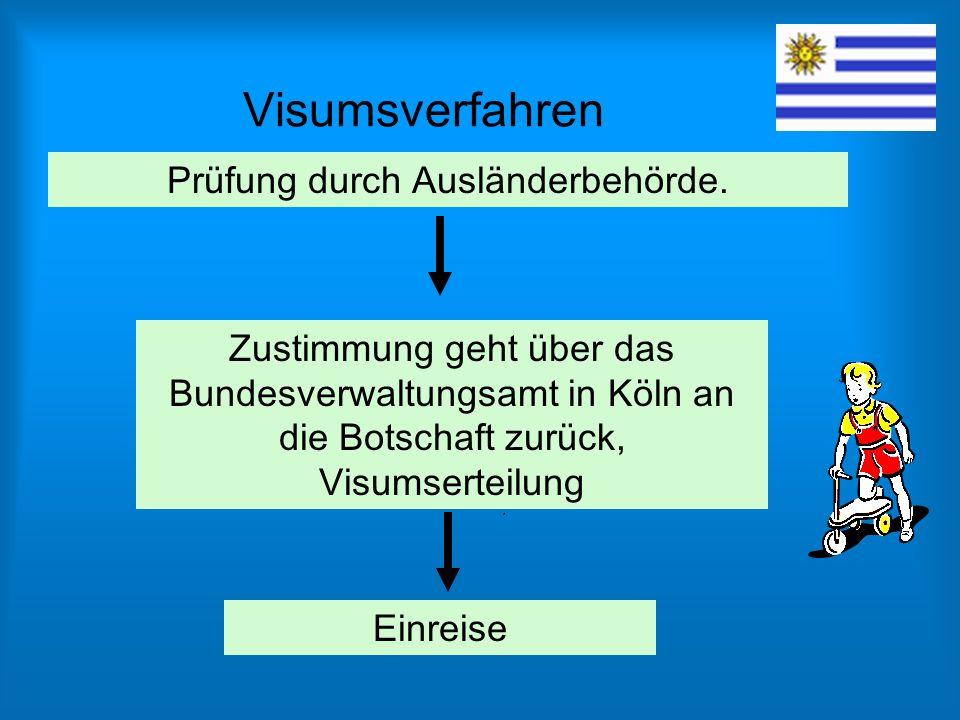 Visumsverfahren Einreise Zustimmung geht über das Bundesverwaltungsamt in Köln an die Botschaft zurück, Visumserteilung Prüfung durch Ausländerbehörde