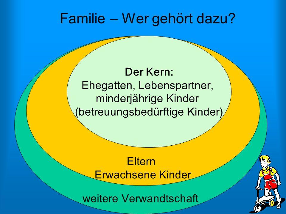 weitere Verwandtschaft Eltern Erwachsene Kinder Familie – Wer gehört dazu? Der Kern: Ehegatten, Lebenspartner, minderjährige Kinder (betreuungsbedürft