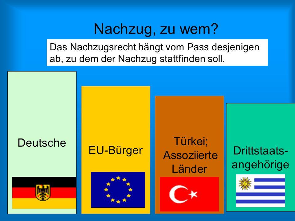 Nachzug, zu wem? Deutsche EU-Bürger Drittstaats- angehörige Das Nachzugsrecht hängt vom Pass desjenigen ab, zu dem der Nachzug stattfinden soll. Türke