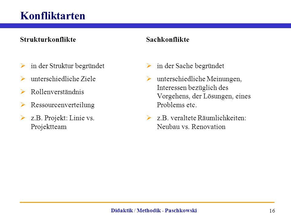 Didaktik / Methodik - Paschkowski 16 Konfliktarten Strukturkonflikte  in der Struktur begründet  unterschiedliche Ziele  Rollenverständnis  Ressou