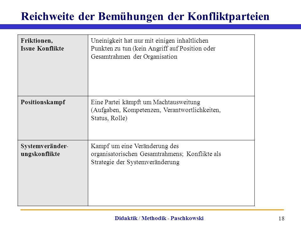 Didaktik / Methodik - Paschkowski 18 Reichweite der Bemühungen der Konfliktparteien Friktionen, Issue Konflikte Uneinigkeit hat nur mit einigen inhalt