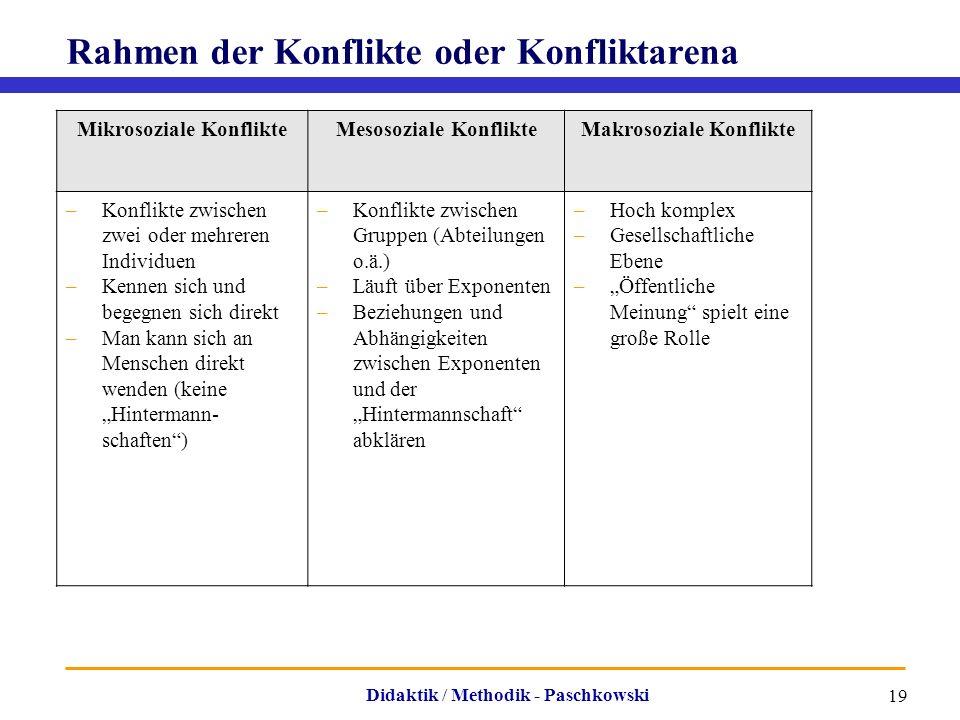 Didaktik / Methodik - Paschkowski 19 Rahmen der Konflikte oder Konfliktarena Mikrosoziale KonflikteMesosoziale KonflikteMakrosoziale Konflikte –Konfli