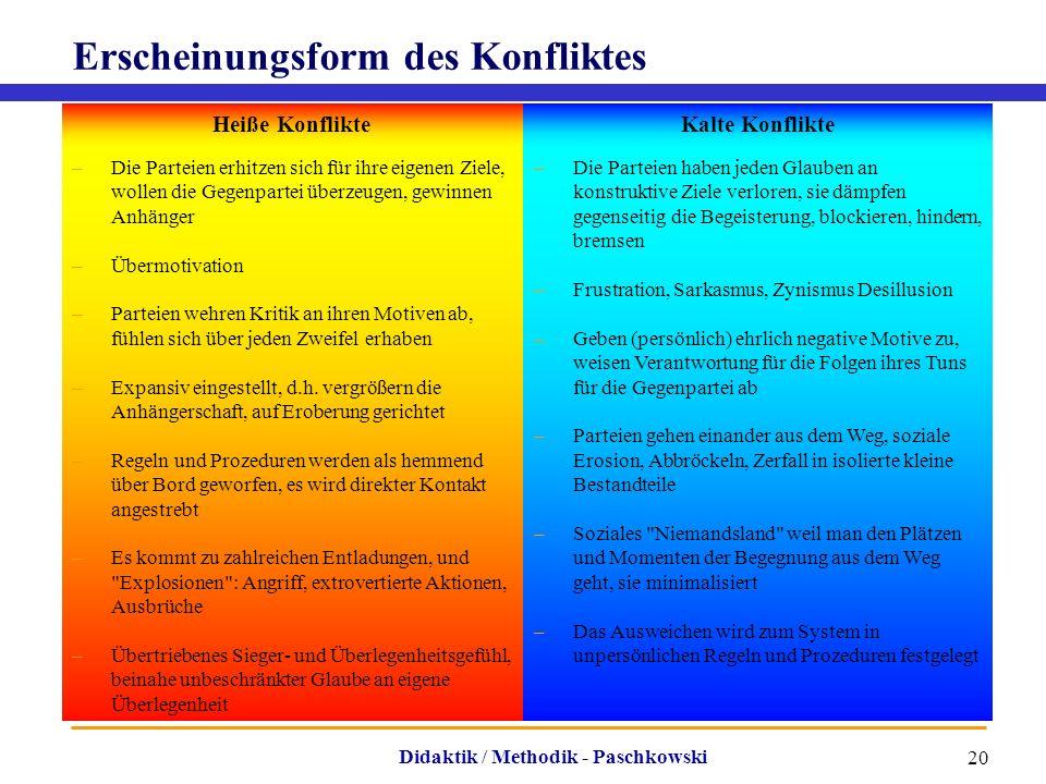 Didaktik / Methodik - Paschkowski 20 Erscheinungsform des Konfliktes Heiße KonflikteKalte Konflikte –Die Parteien erhitzen sich für ihre eigenen Ziele