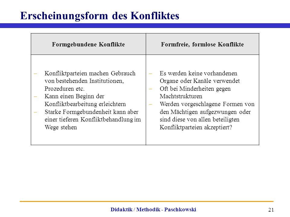 Didaktik / Methodik - Paschkowski 21 Erscheinungsform des Konfliktes Formgebundene KonflikteFormfreie, formlose Konflikte –Konfliktparteien machen Geb