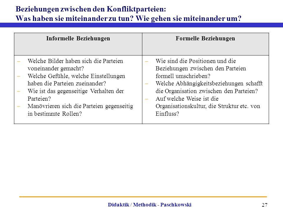 Didaktik / Methodik - Paschkowski 27 Beziehungen zwischen den Konfliktparteien: Was haben sie miteinander zu tun? Wie gehen sie miteinander um? Inform