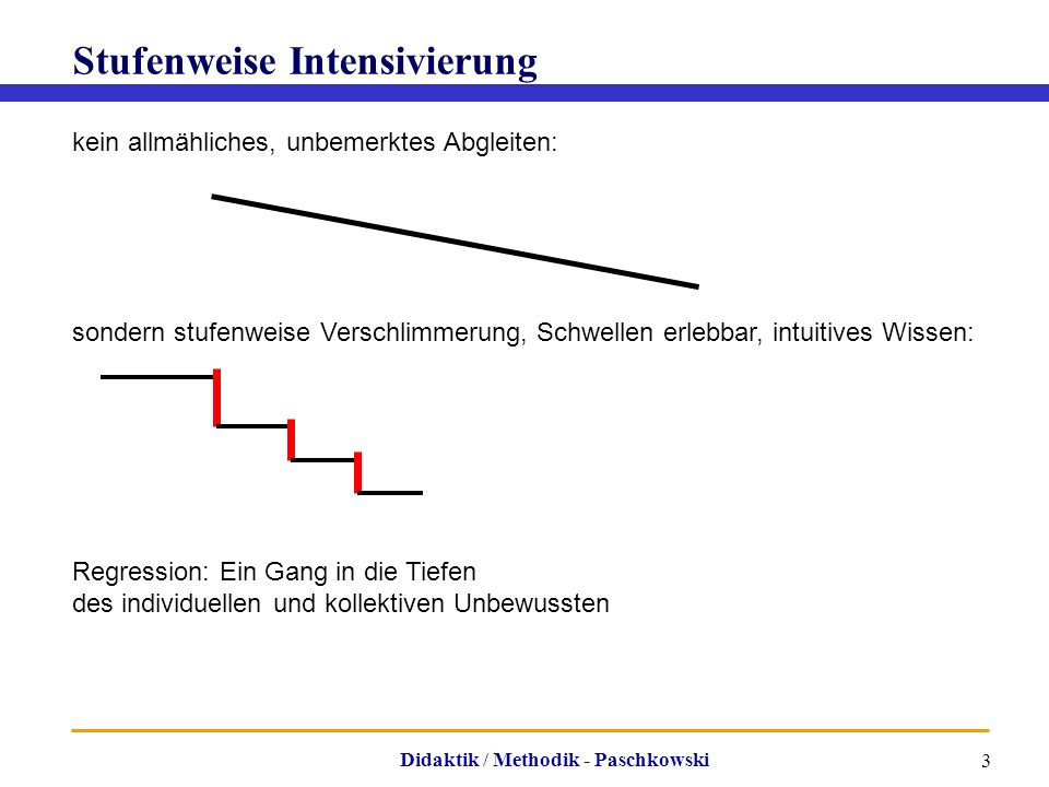 Didaktik / Methodik - Paschkowski 3 Stufenweise Intensivierung kein allmähliches, unbemerktes Abgleiten: sondern stufenweise Verschlimmerung, Schwelle