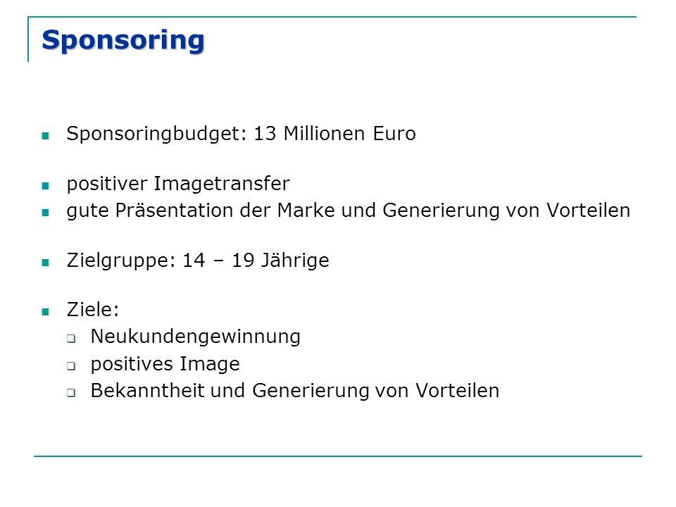 Sponsoring Sponsoringbudget: 13 Millionen Euro positiver Imagetransfer gute Präsentation der Marke und Generierung von Vorteilen Zielgruppe: 14 – 19 J