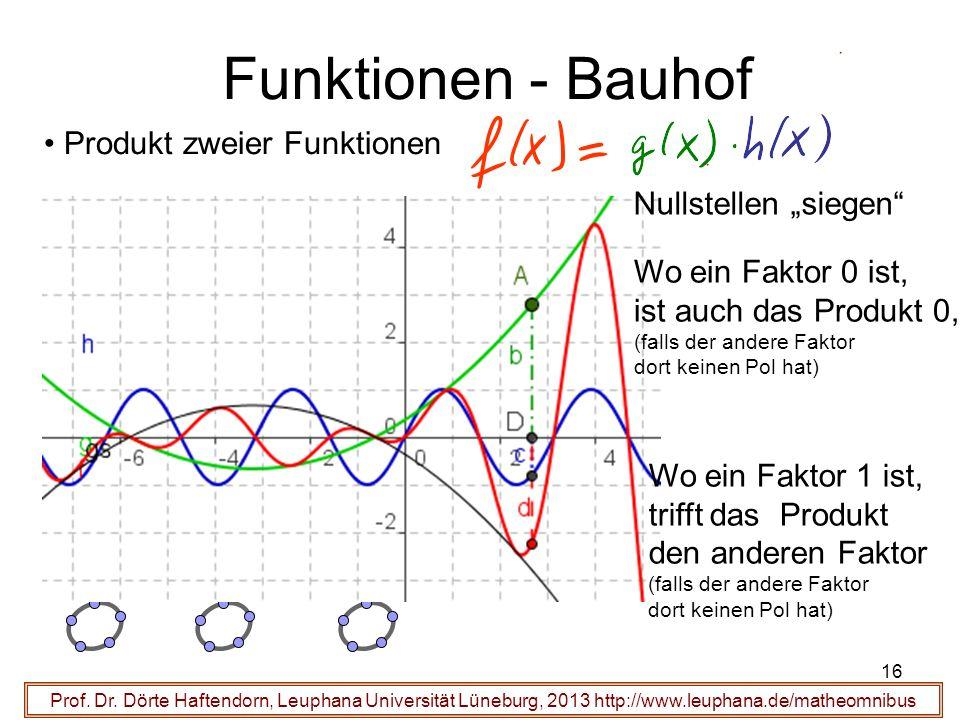 Prof. Dr. Dörte Haftendorn, Leuphana Universität Lüneburg, 2013 http://www.leuphana.de/matheomnibus Funktionen - Bauhof Produkt zweier Funktionen Null