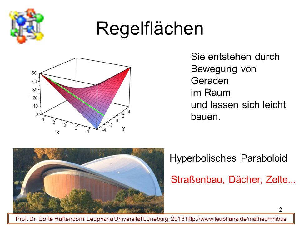 Regelflächen Sie entstehen durch Bewegung von Geraden im Raum und lassen sich leicht bauen. Hyperbolisches Paraboloid Straßenbau, Dächer, Zelte... 2 P