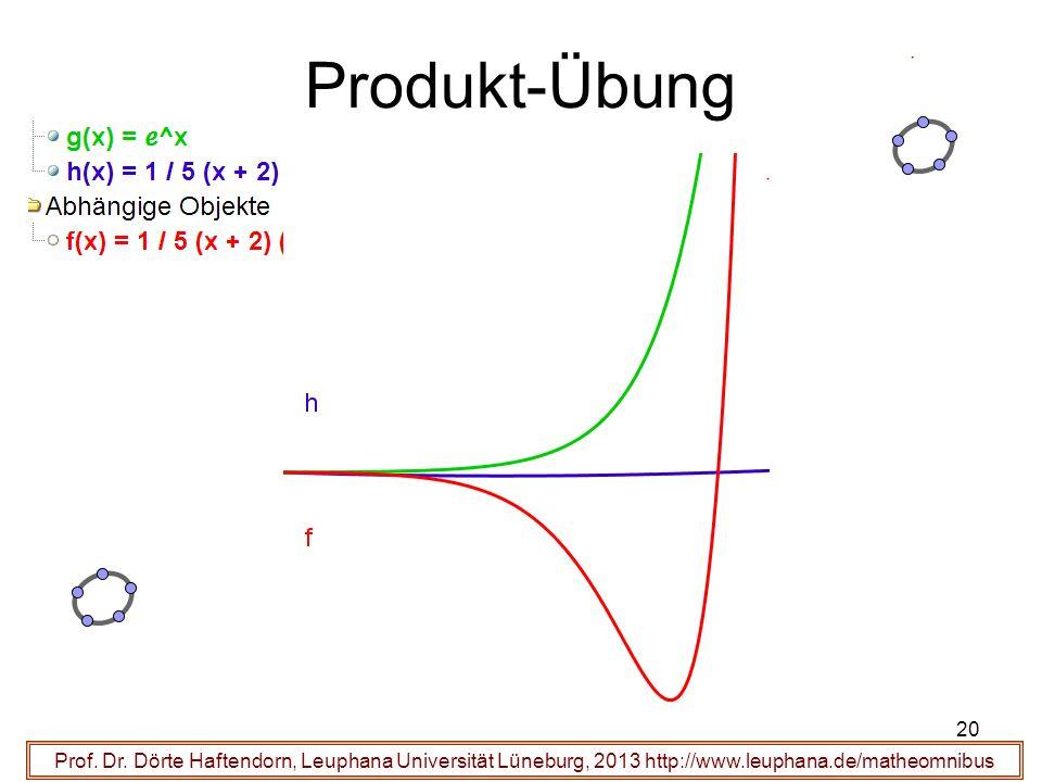 Prof. Dr. Dörte Haftendorn, Leuphana Universität Lüneburg, 2013 http://www.leuphana.de/matheomnibus Produkt-Übung 20