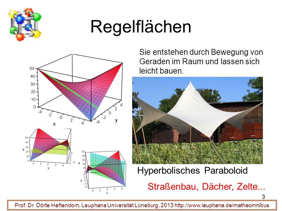 Regelflächen Sie entstehen durch Bewegung von Geraden im Raum und lassen sich leicht bauen. Hyperbolisches Paraboloid Straßenbau, Dächer, Zelte... 3 P