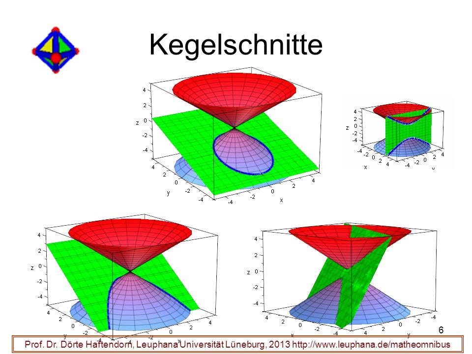 Kegelschnitte 6 Prof. Dr. Dörte Haftendorn, Leuphana Universität Lüneburg, 2013 http://www.leuphana.de/matheomnibus