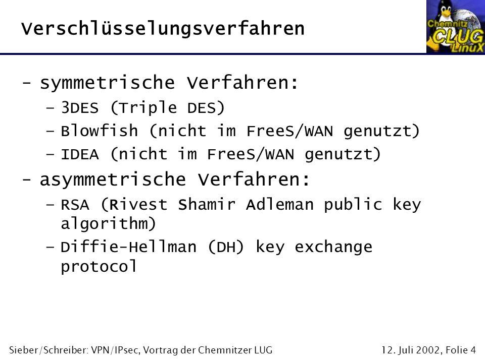 12. Juli 2002, Folie 4Sieber/Schreiber: VPN/IPsec, Vortrag der Chemnitzer LUG Verschlüsselungsverfahren -symmetrische Verfahren: –3DES (Triple DES) –B