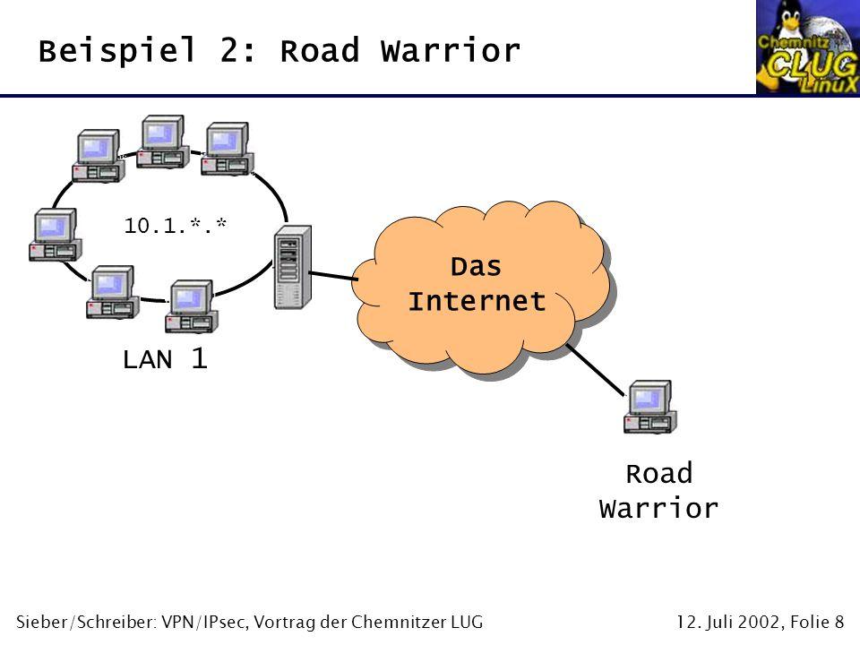 12. Juli 2002, Folie 8Sieber/Schreiber: VPN/IPsec, Vortrag der Chemnitzer LUG Beispiel 2: Road Warrior Das Internet LAN 1 10.1.*.* Road Warrior