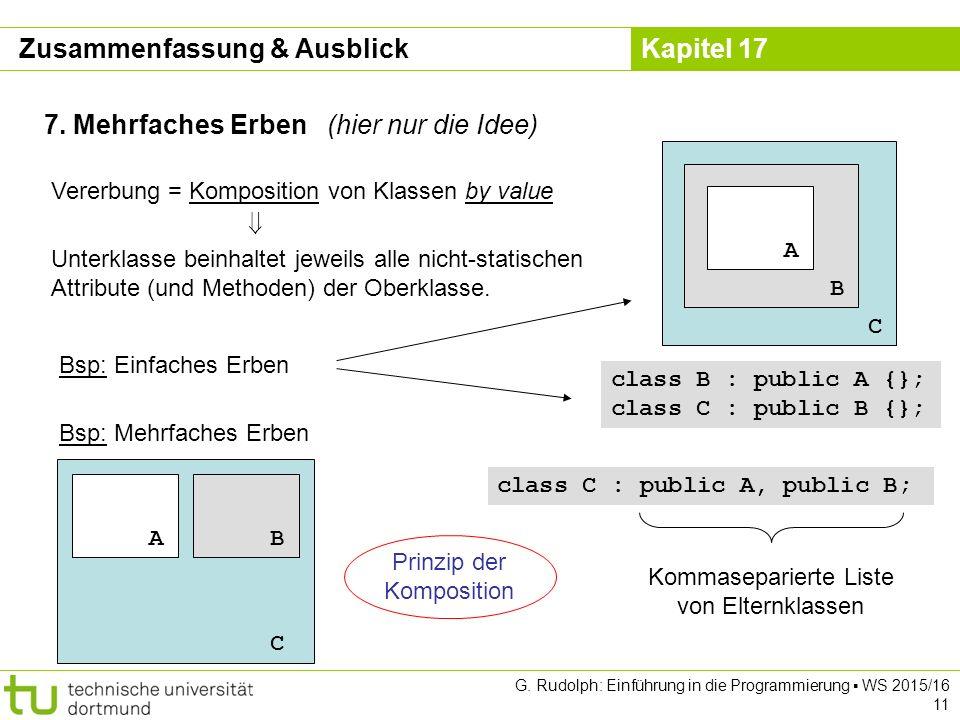 Kapitel 17 G. Rudolph: Einführung in die Programmierung ▪ WS 2015/16 11 7. Mehrfaches Erben (hier nur die Idee) Vererbung = Komposition von Klassen by