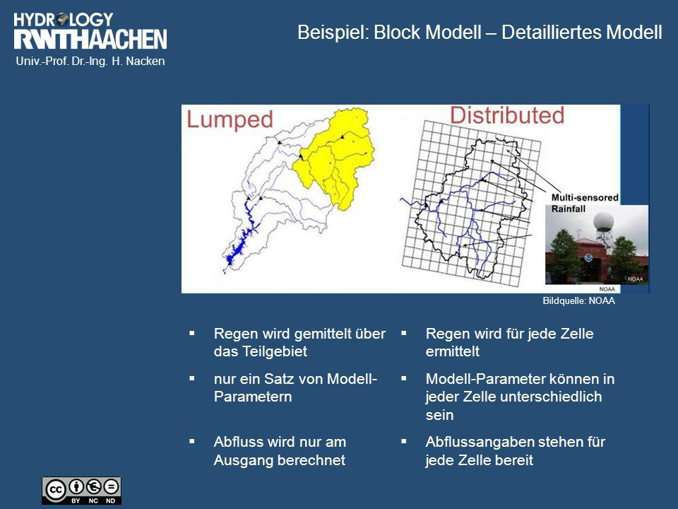 Univ.-Prof. Dr.-Ing. H. Nacken Beispiel: Block Modell – Detailliertes Modell Bildquelle: NOAA  Regen wird gemittelt über das Teilgebiet  nur ein Sat