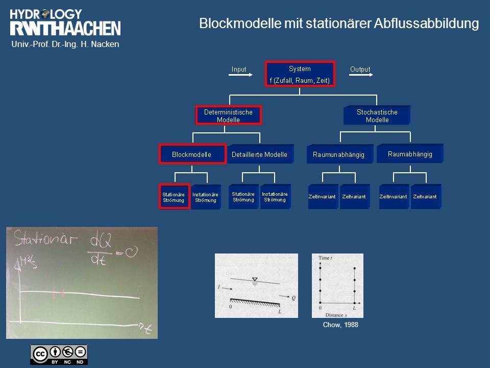 Univ.-Prof. Dr.-Ing. H. Nacken Blockmodelle mit stationärer Abflussabbildung Chow, 1988