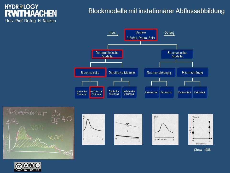 Univ.-Prof. Dr.-Ing. H. Nacken Blockmodelle mit instationärer Abflussabbildung Chow, 1988