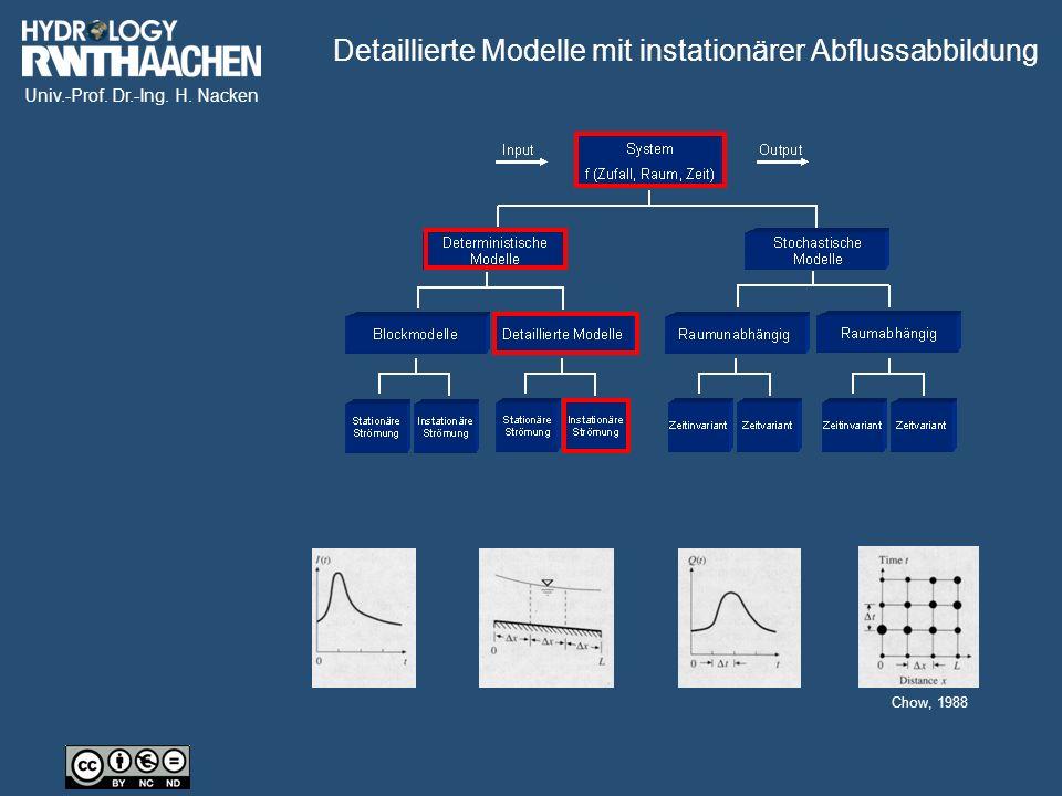 Univ.-Prof. Dr.-Ing. H. Nacken Detaillierte Modelle mit instationärer Abflussabbildung Chow, 1988
