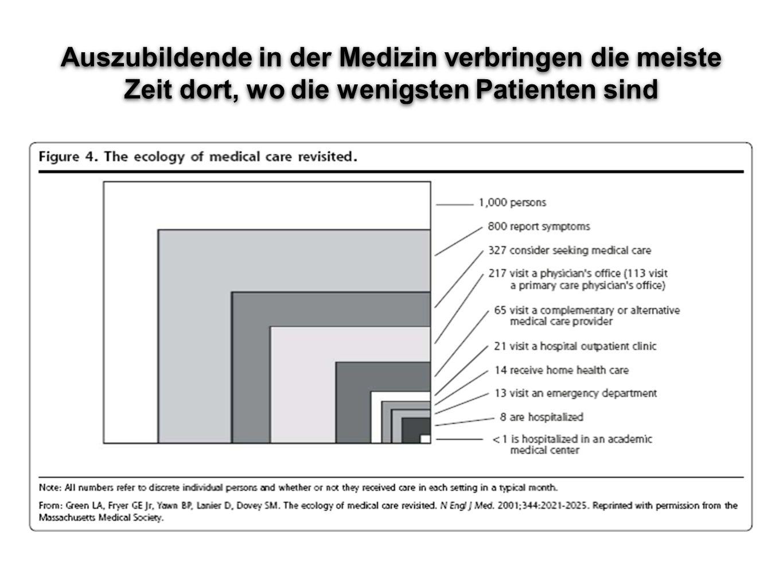 Auszubildende in der Medizin verbringen die meiste Zeit dort, wo die wenigsten Patienten sind