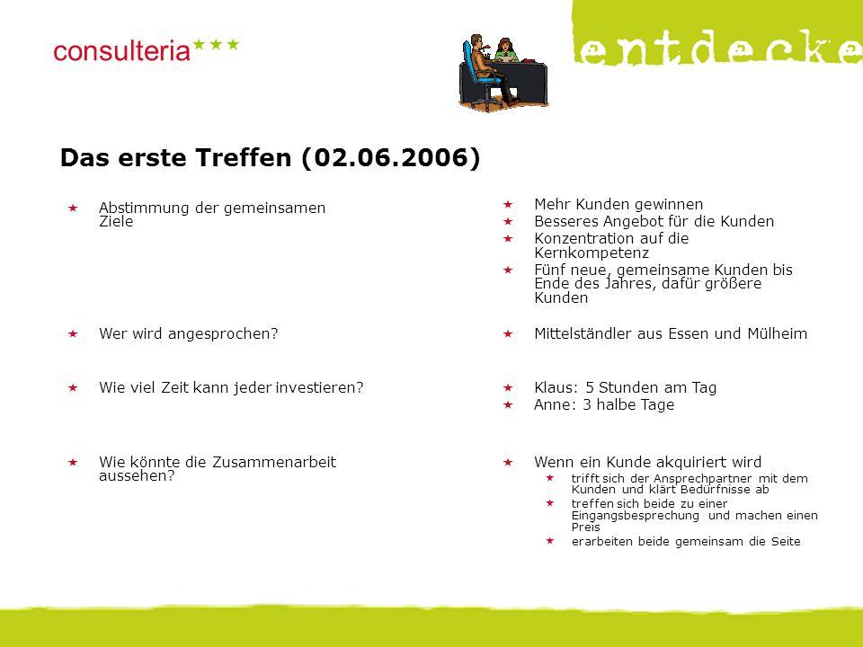 © consulteria – entdecke dein unternehmen consulteria  Das erste Treffen (02.06.2006)  Abstimmung der gemeinsamen Ziele  Mehr Kunden gewinnen  B