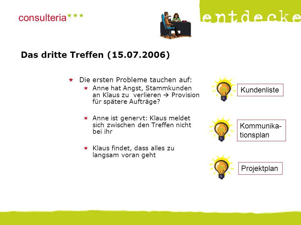 © consulteria – entdecke dein unternehmen consulteria  Das dritte Treffen (15.07.2006)  Die ersten Probleme tauchen auf:  Anne hat Angst, Stammku