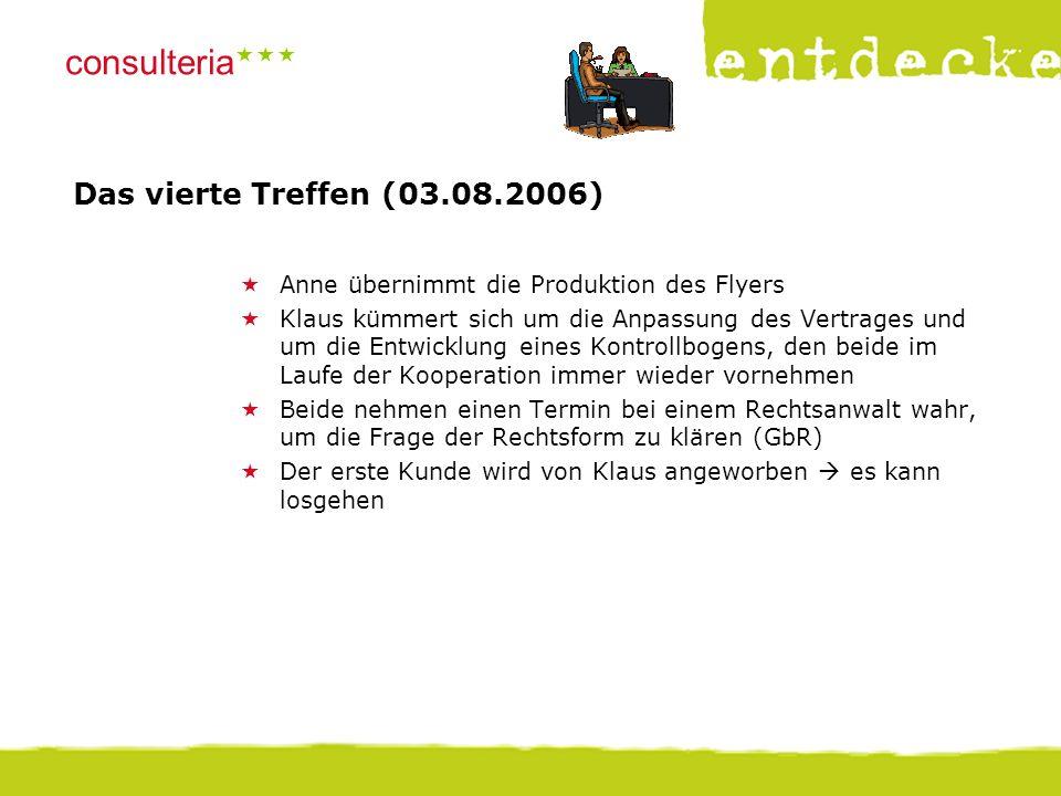 © consulteria – entdecke dein unternehmen consulteria  Das vierte Treffen (03.08.2006)  Anne übernimmt die Produktion des Flyers  Klaus kümmert s