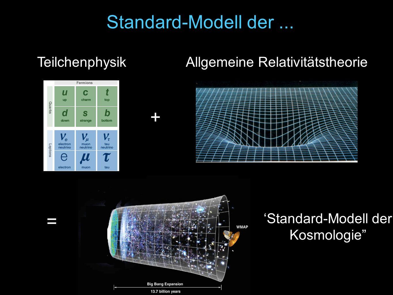 + Standard-Modell der...