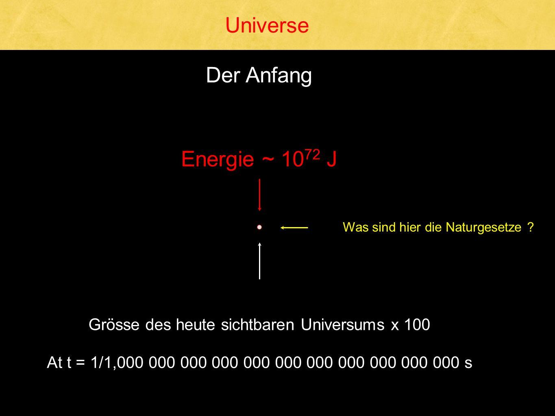 Grösse des heute sichtbaren Universums x 100 At t = 1/1,000 000 000 000 000 000 000 000 000 000 000 s Energie ~ 10 72 J Was sind hier die Naturgesetze .