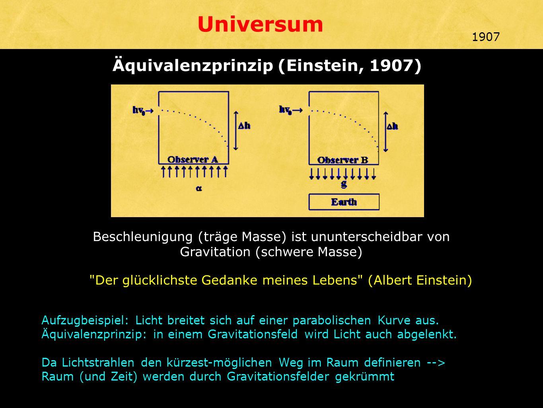 Äquivalenzprinzip (Einstein, 1907) Universum Beschleunigung (träge Masse) ist ununterscheidbar von Gravitation (schwere Masse) 1907 Der glücklichste Gedanke meines Lebens (Albert Einstein) Aufzugbeispiel: Licht breitet sich auf einer parabolischen Kurve aus.
