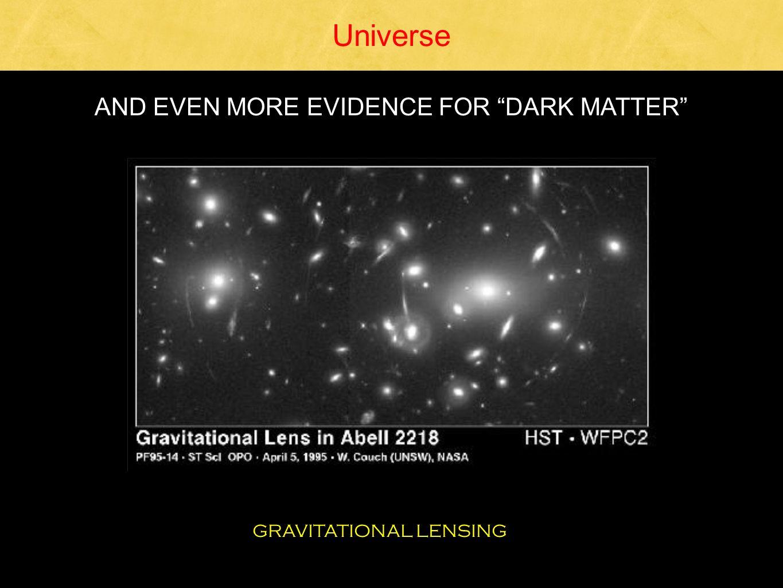 Universe GRAVITATIONAL LENSING AND EVEN MORE EVIDENCE FOR DARK MATTER