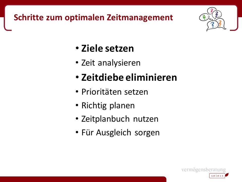 Schritte zum optimalen Zeitmanagement Ziele setzen Zeit analysieren Zeitdiebe eliminieren Prioritäten setzen Richtig planen Zeitplanbuch nutzen Für Au