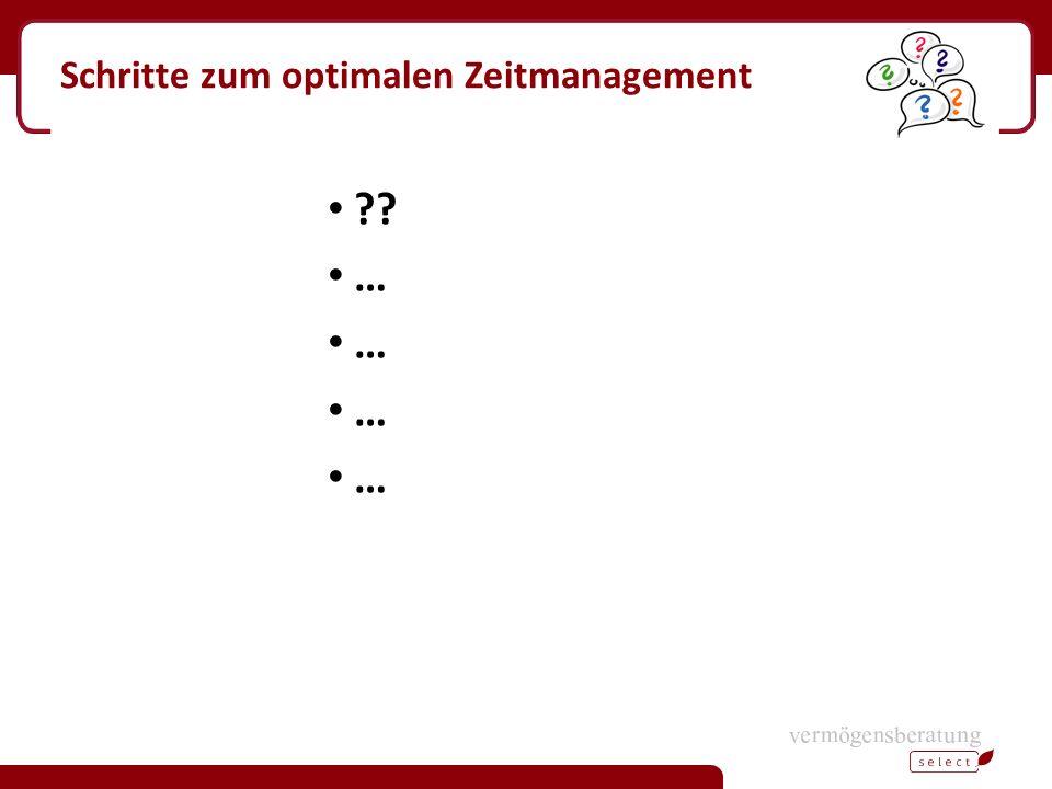 Schritte zum optimalen Zeitmanagement Ziele setzen Zeit analysieren Zeitdiebe eliminieren Prioritäten setzen Richtig planen Zeitplanbuch nutzen Für Ausgleich sorgen