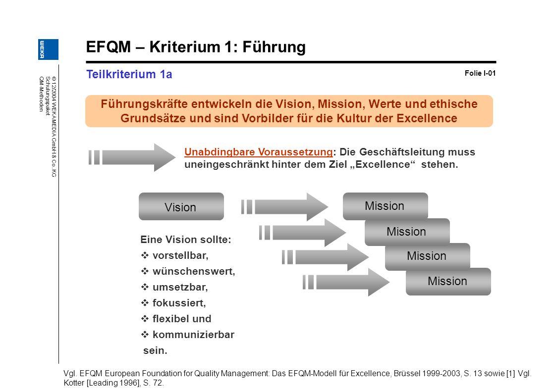 © 12/2004 WEKA MEDIA GmbH & Co. KG Schulungspaket QM-Methoden Mission EFQM – Kriterium 1: Führung Teilkriterium 1a Folie I-01 Vgl. EFQM European Found