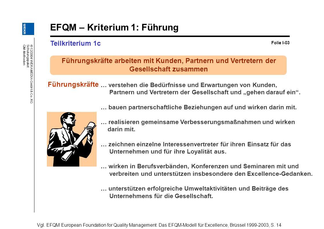 © 12/2004 WEKA MEDIA GmbH & Co. KG Schulungspaket QM-Methoden EFQM – Kriterium 1: Führung Teilkriterium 1c Folie I-03 … verstehen die Bedürfnisse und
