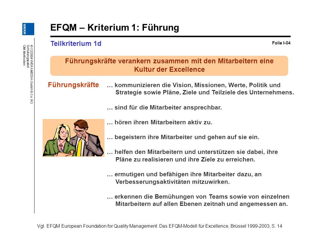 © 12/2004 WEKA MEDIA GmbH & Co. KG Schulungspaket QM-Methoden EFQM – Kriterium 1: Führung Teilkriterium 1d Folie I-04 … kommunizieren die Vision, Miss